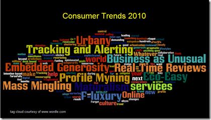 2010 consumer trends