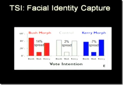 Bush-Kerry2